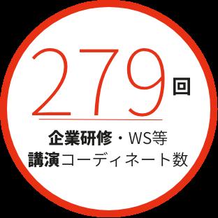 27校 AL導入実施校数