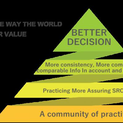 【10月開催】国際カンファレンスSocial Value Matters 2021に当センター代表行元が登壇します